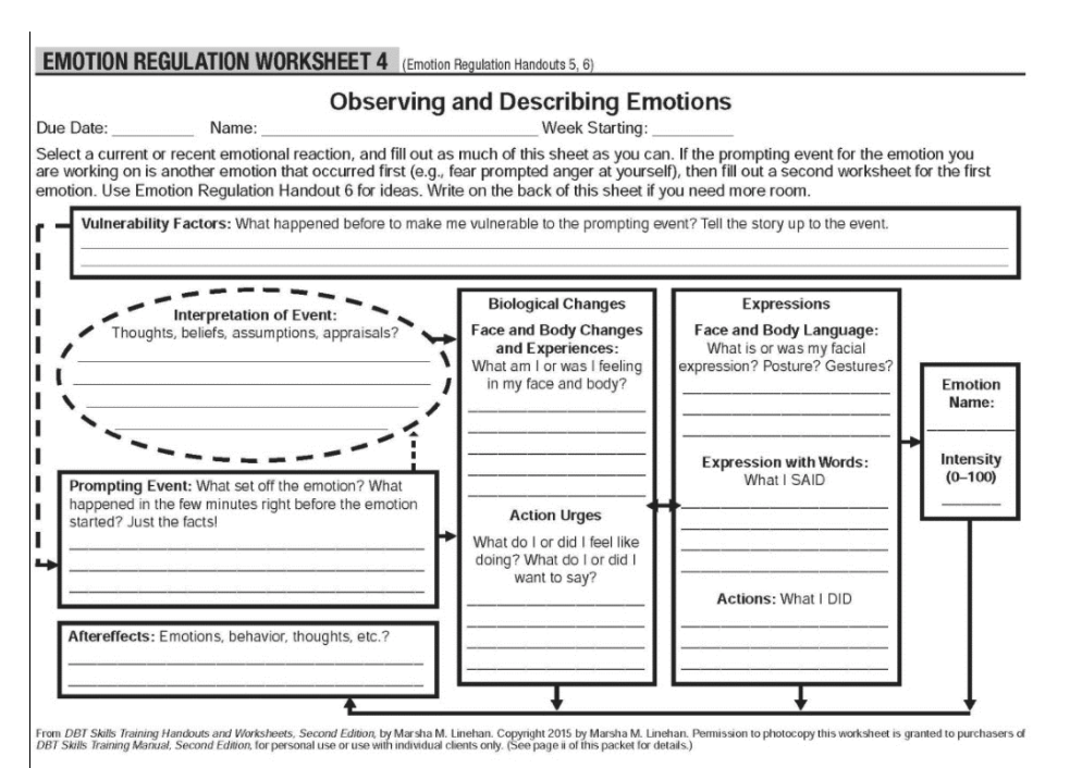 emotion worksheet Archives - Morrison Clinic